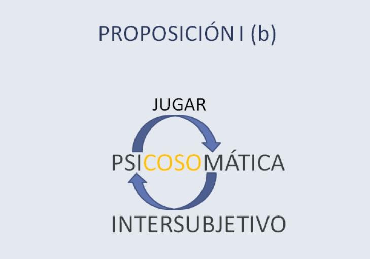 Recomendamos Adrian Grassi con Integración psico-somática Tres proposiciones sobre el jugar y la salud 4...